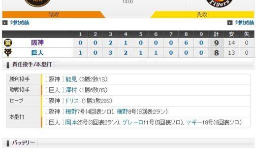 [2018/08/26(日)結果] TxG 9-8奇跡の逆転勝ちと隼太の守備改善